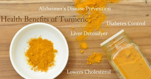 Image of This is EXACTLY how much Turmeric you need to take for ANY purpose (a.k.a. the most useful guide ever)
