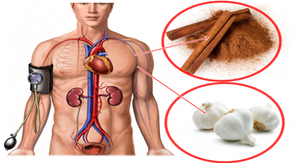 Image of Eating the WRONG kind of cinnamon can cause dangerous blood thinning. Eat THIS 2-food combo to regulate blood pressure instead.