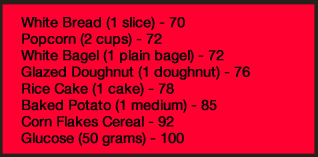 high-glycemic-foods