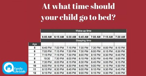 Image of Chart that tells parents when it's the best time to put their kids to bed