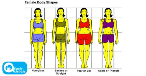 Image of This Is What The Perfect Woman's Body Should Look Like, According To Science